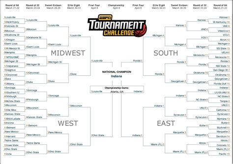 President Obamas Bracket For The 2013 Ncaa Mens | president obama s bracket for the 2013 ncaa men s