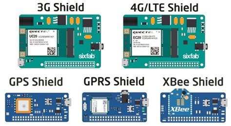 raspberry pi shields offer 3g 4g gprs gps and xbee support