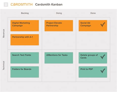 kanban card how to boost your productivity with a kanban and scrum hybrid
