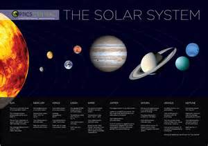 solar system poster 5 pics space