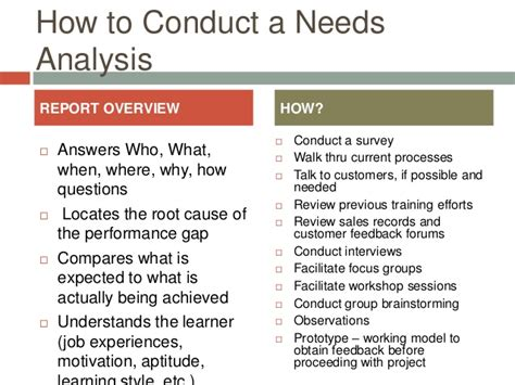management needs analysis template project management for designers