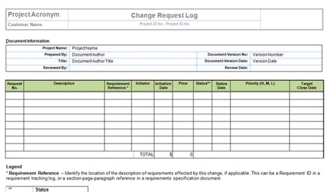 change log template perform project integrated change templates