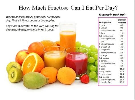 fructose s forbidden fruits which ones make you s