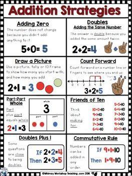 best 20 addition strategies ideas on math