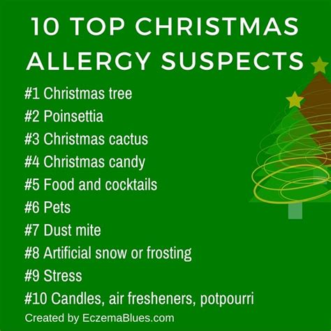 eczema news christmas special top 10 allergy suspects