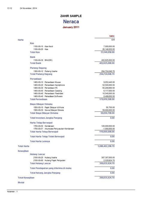 membuat neraca perusahaan pengusaha wajib mengetahui 3 jenis laporan keuangan ini