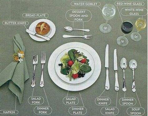 how to properly set a table proper table setting home ideas pinterest
