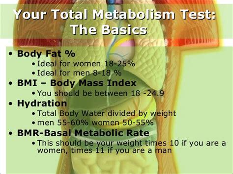 Detox Diet For Test by Detox Diet Plan