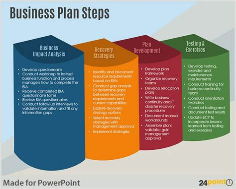6 business plan powerpoint template meal plan spreadsheet