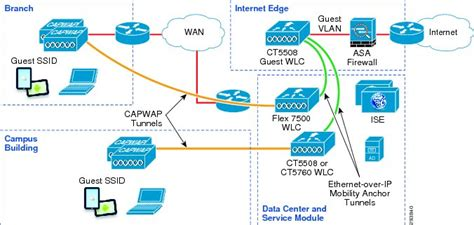 does home design story need wifi cisco unified access ua and bring your own device byod