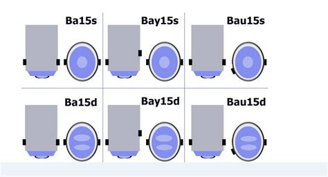 1156 1157 p21w p21 5w py21w ba15s bay15d bau15s 80w cree