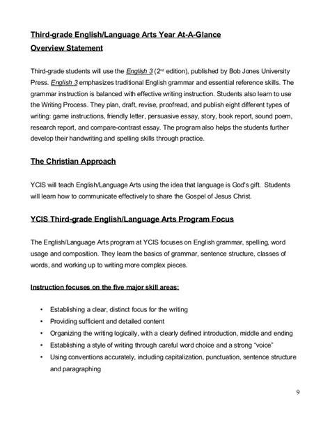 Elementary AI Curriculum Guide