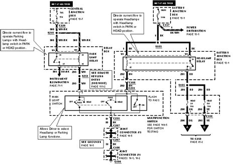 1999 ford ranger headlight switch wiring diagram
