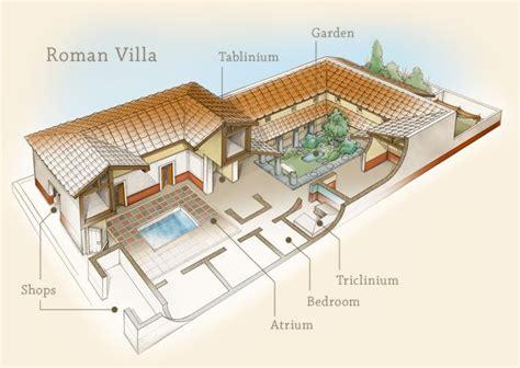 les loyauts roman 97 stunning animations show the layout of roman domus house architecture grec et historique