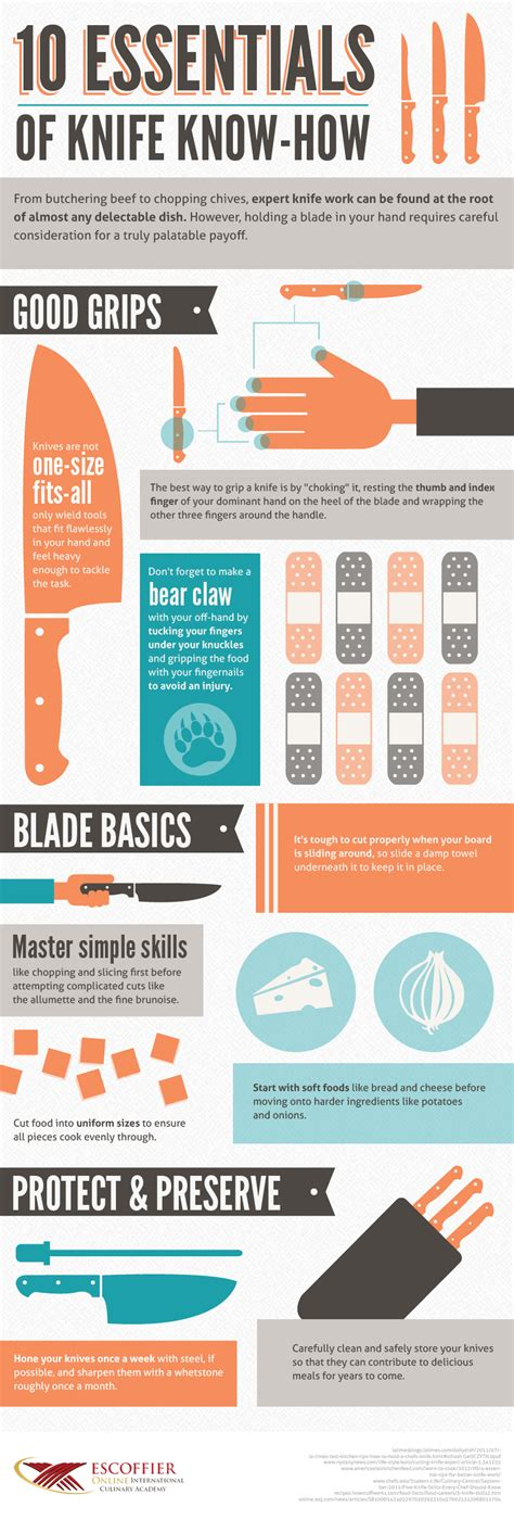 Top 10 Kitchen Knives safety tips for using knives in the kitchen escoffier