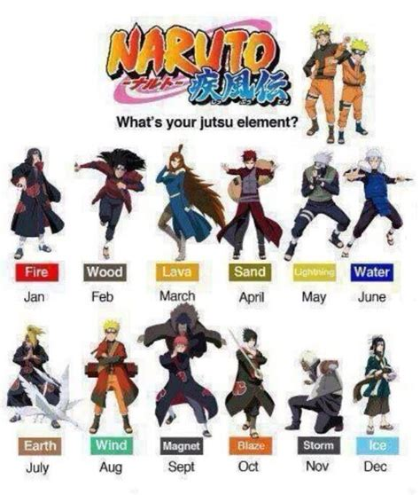 born fighter definition naruto jutsu elements 3 anime amino