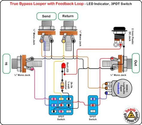 Efek Bass Wler The Low Overdrive Distortion diy shoegazer diy guide to feedback loop pedals school
