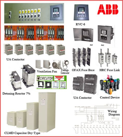 capacitor bank protection abb capacitor bank protection relay abb 28 images abb relays archives dpstar malaysia