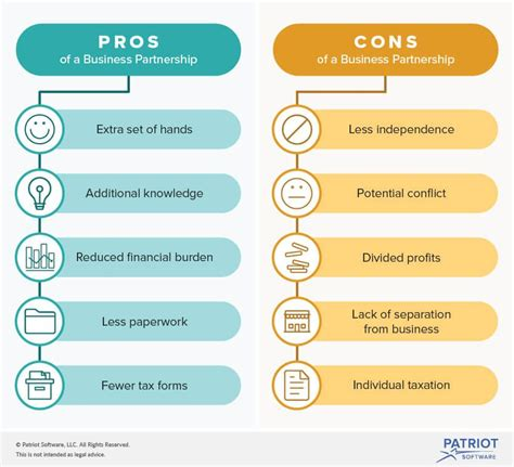 Pros And Cons Of Mba Degree by The Pros And Cons Of A Partnership