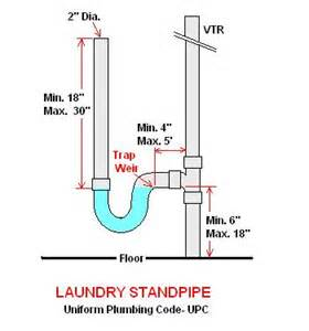 Floor And Decor Outlets How To Add A Utility Isnk Drain To Washer Drain The Home