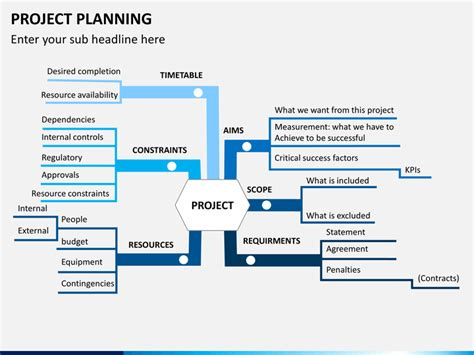 project plan template ppt project planning powerpoint template sketchbubble