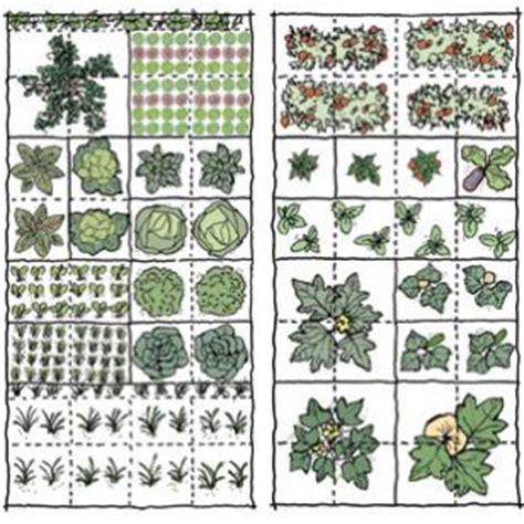 starter vegetable gardens how to start a vegetable garden eatingwell