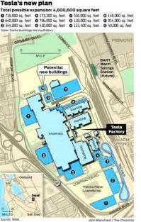 Chrysler Factory Plans Tesla S New Range Plan Could Size Of Fremont