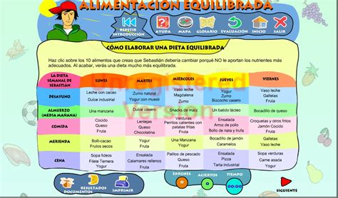 alimentacion equilibrada como elaborar una dieta equilibrada recurso educativo  tiching