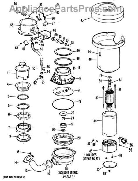 garbage disposal parts diagram insinkerator disposal parts diagram engine diagram and