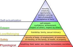 file maslow s hierarchy of needs png wikipedia