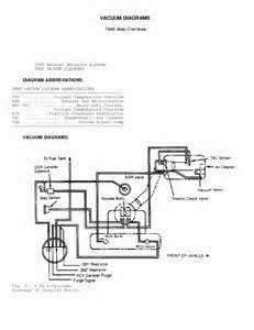 1988 Jeep Wrangler Wiring Diagram Pdf Ebook 1988 Jeep Exhaust Emission Systems