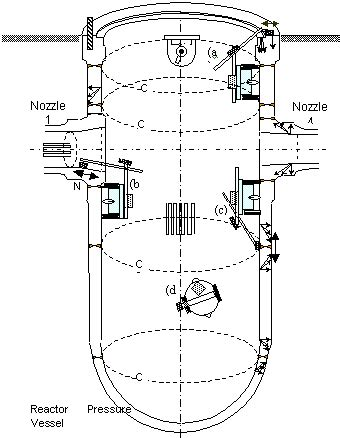 RISYS: An Advanced Reactor Vessel Inspection System with