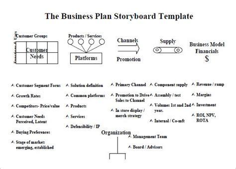 7 Business Storyboard Templates Free Premium Templates Business Plan Idea Template