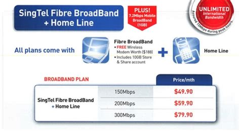 broadband plans singtel starhub sitex 2012 telco