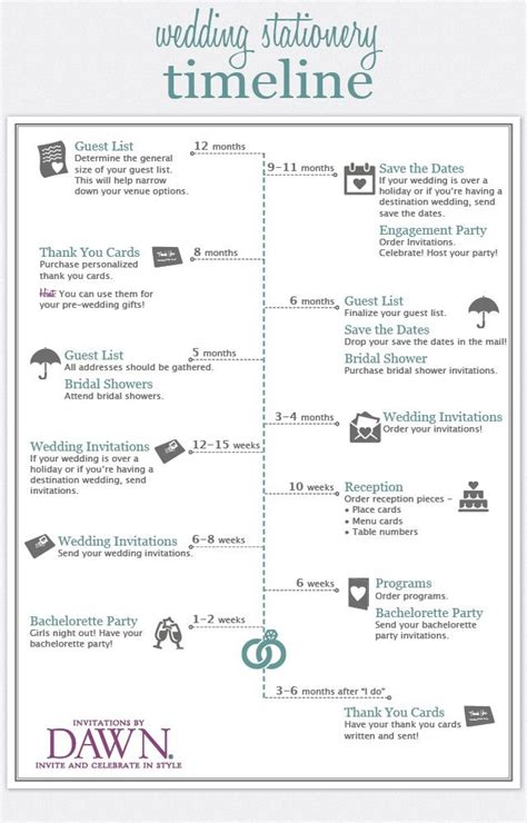 Wedding Checklist Timeline by Wedding Planning Checklist Timeline Driverlayer Search