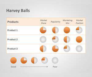templates for powerpoint com harvey balls template for powerpoint ppt templates
