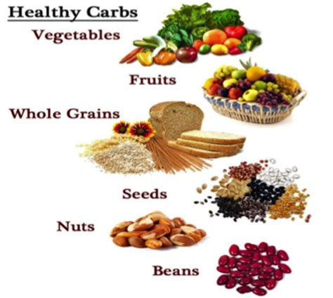 carbohydrates what foods what food groups are carbohydrates found in foodfash co