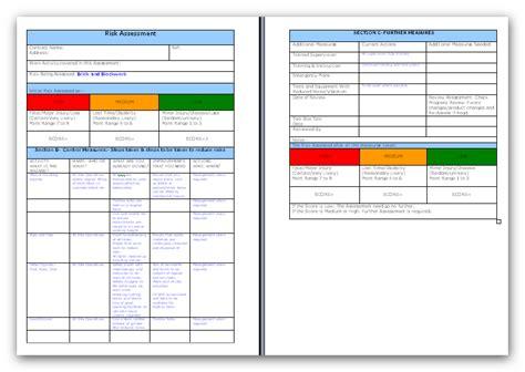 Brick And Blockwork Risk Assessment New Product Risk Assessment Template