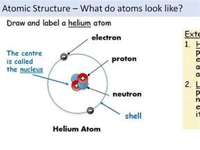 What Is The Relationship Between Electrons Neutrons And Protons Lesson Atomic Structure Gcse Edexcel 9 1 Spec By