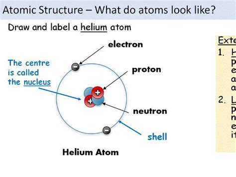diagram of the structure of an atom lesson atomic structure gcse edexcel 9 1 spec by