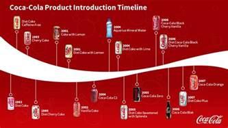 coke slidegenius powerpoint design amp presentation experts