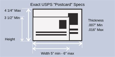 guide  direct mail sizes  postcards  letters postalytics