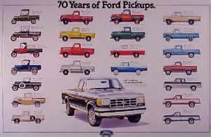 Ford Timeline The Evolution Of The Ford F Series Trucks Timeline
