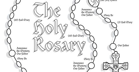 Catholic Home Educators Of Rockwood Our Lady Of The Rosary Rosary Coloring Pages