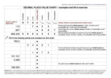 decimal place value worksheets 6th grade number names worksheets 187 decimal place value chart