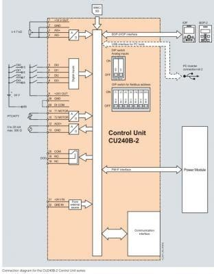 siemens g120 wiring diagram 27 wiring diagram images