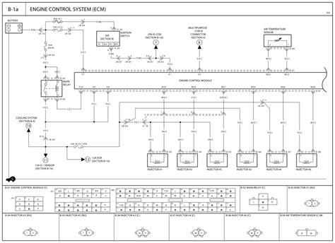 car engine manuals 2003 kia optima transmission control repair guides wiring diagrams wiring diagrams 8 of 30 autozone com