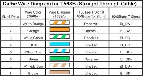 Cat 5 Wiring Diagram Pdf Download