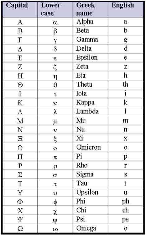 printable greek numbers bonnie s books caturday feline language