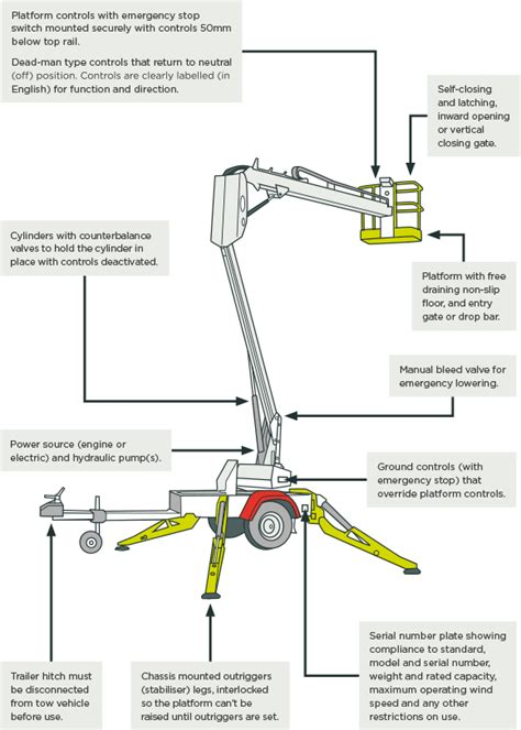 table scissor lift wiring diagram scissor lift